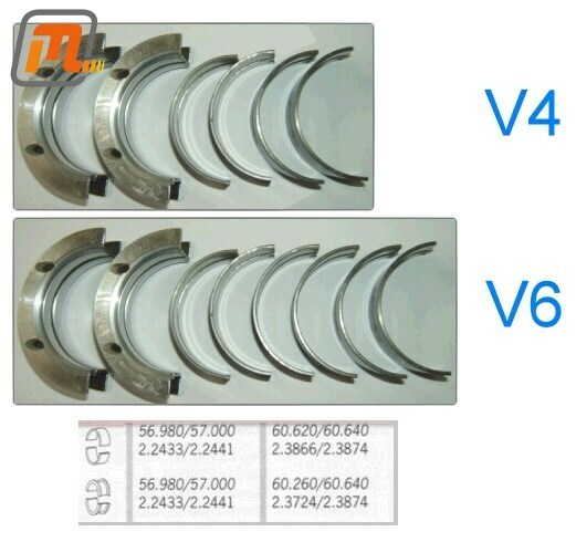 crankshaft main bearing set V6 2,0-2,8i  8-pieces  standard  (for integrated thrust washers)